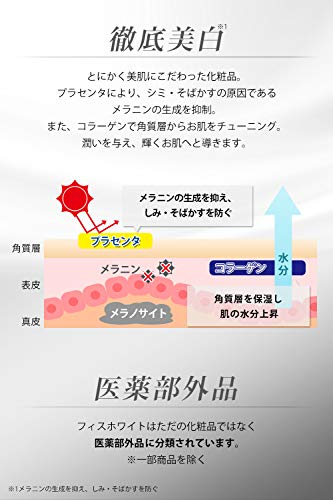 化粧水医薬部外品フィス美白「しみくすみ用」「プラセンタ+コラーゲン配合」200ml
