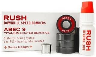 Best rush abec 9 titanium coated skateboard bearings Reviews