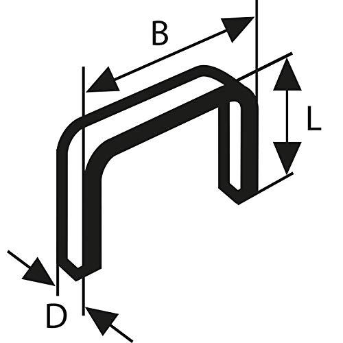 Bosch Professional Feindrahtklammer Typ 53 (für Textilien, Pappe, flache Holzleisten, Drahtgeflecht, Zubehör für Tacker)