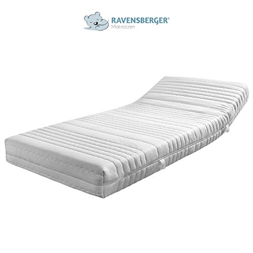 Ravensberger Struktura - 3