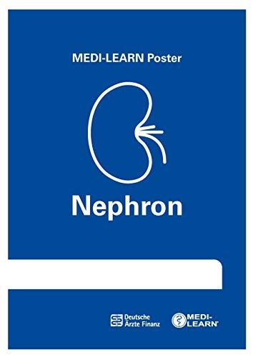 Nephron-Poster: MEDI-LEARN Poster