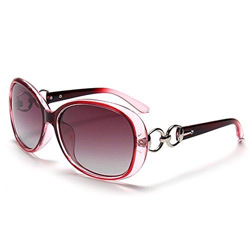 BLDEN Gafas de Sol Polarizadas Mujer