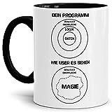 Berufe-Tasse für Programmierer Dein Programm und wie User es sehen #Farbe# / Job/Tasse mit...