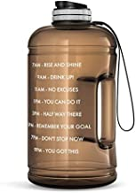 Motivational Water Bottle with Time Marker & Hourly Hydration Measurements – BPA Free & Non Toxic Large Sports Fitness Bottle Jug with Wide Mouth – Ensure You Drink Enough Water - 44 oz