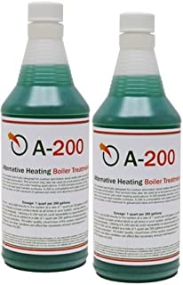 corrosion inhibitor for boiler water