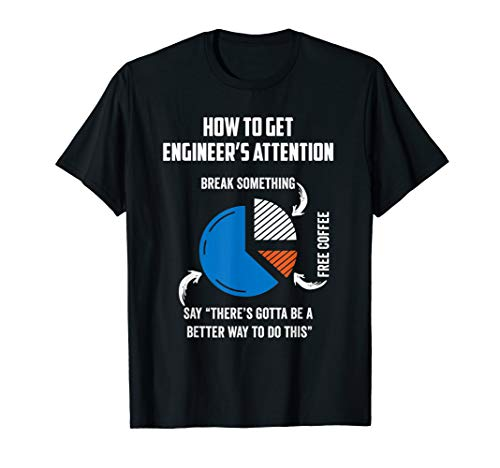 Engineer Funny Gift for Electrical,Mechanical,Civil,Computer T-Shirt
