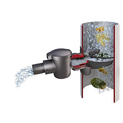 Certeo Regenwassersammler Speedy mit Filter zur Schnellmontage | Schwarz | Regenrinne Dachrinne Regensammler Füllautomat Regenfilter Regentonne Regentank Regenfass