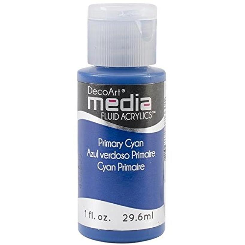 DecoArt Media Fluid Acrylic Paint, 1-Ounce, Primary Cyan