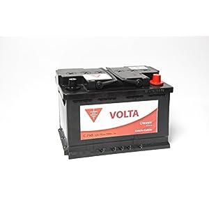Bateria de coche 75 Ah +Dcha