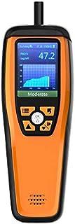 Temtop M2000/2000C大気質モニターM2000用PM2.5 PM10粒子CO2 HCHO温度湿度設定可能なオーディオアラーム記録曲線簡単なキャリブレーションカラフルなディスプレイ (M2000C)