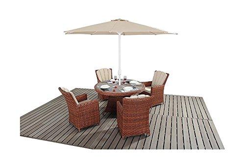 Oak Furniture House Manhattan mobili da Giardino a 4posti, Tavolo con sedie in Rattan Marrone