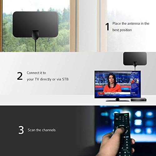 Indoor TV Aerial, 50 Miles Digital HDTV Antenna Freeview 4K 1080P HD FM VHF UHF Window Aerial for Local Channels Support ALL Television-13ft Coax Cable, without Amplifier