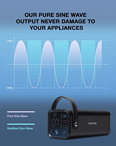 200W Portable Power Station.iFORWAY 154Wh Solar Generator with 110V AC Outlet And USB 3.0 Quick Charge.The Outdoor Generators for home use,Camping,Road Trips,Emergency Power,and More