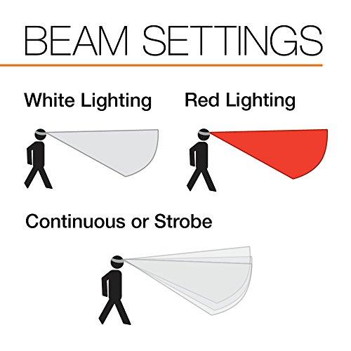 Petzl E+Lite Lampe de Secours Frontale 30 Lumens