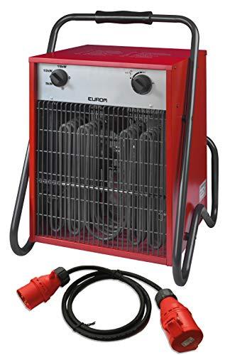 Elektrische ventilatorkachel 15000 Watt