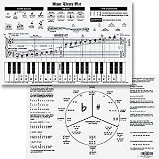 Music Theory Laminated Mat