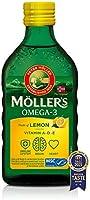 Mollers CLO