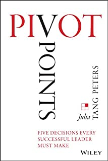 pivot point online shop