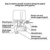 ワイヤレス リモート バルブ スイッチ コントローラー インストールが簡単な電気バルブ スイッチ コントローラー 110-240V、車両用水、農業用(U.S. regulations, Transl)