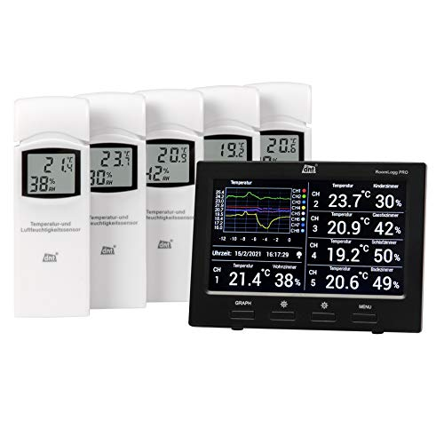 DNT Funk-Raumklimastation RoomLogg PRO, 868 MHz, inkl. 5 Thermo-/Hygrosensoren, PC-Auswertesoftware, DNT000004