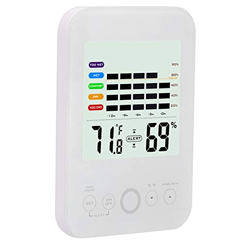 SALUTUYA Termómetro de habitación Plegable Termohigrómetro Higrómetro Digital para baño Interior Hogar Habitación de bebé con Luces LED Medidor de Humedad
