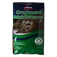 Chudleys Greyhound Maintenance
