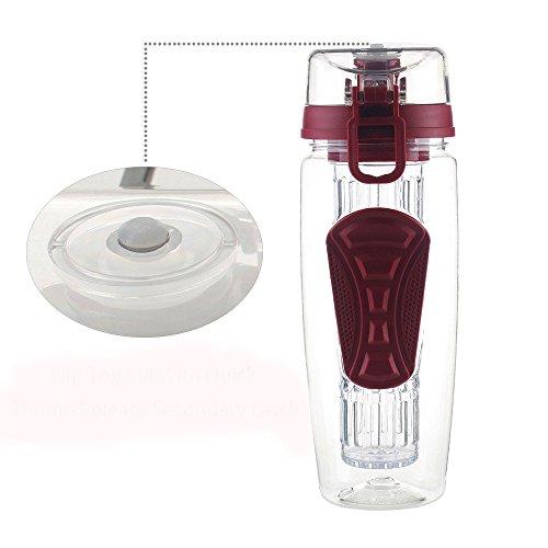 SYT Water cup Sports Citron Bouteille d'eau Tour randonnée Portable d'escalade Camp Bouteilles, Rouge foncé