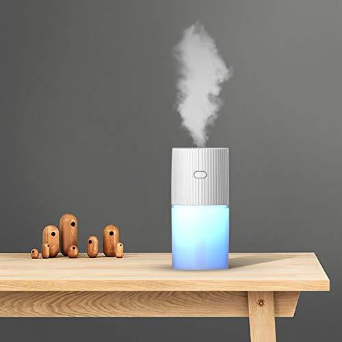 bloatboy - Humidificador USB de 300 ml, con 7 colores de luz, luz nocturna, difusor de aromaterapia, humidificador, purificador de aire para el hogar, la oficina y el coche Blanco 150×72×72MM