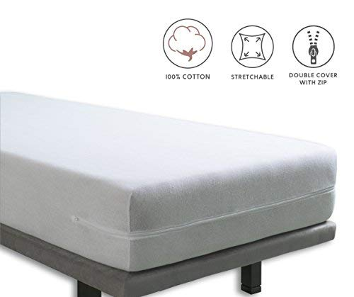 Tural – Elastic Terry Cotton Fully Enclosed Mattress Cover. 100% Terry Cotton. Super King Size 180x200cm