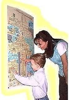 ADAM & EVE FAMILY TREE Poster - Genealogy of Jesus Christ - ENGLISH