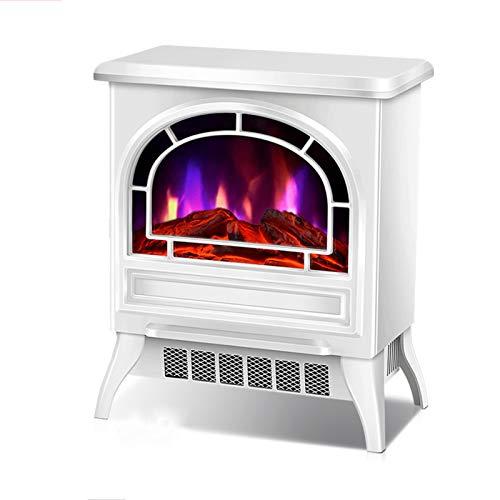 calentador aire bajo consumo fabricante SYLTL