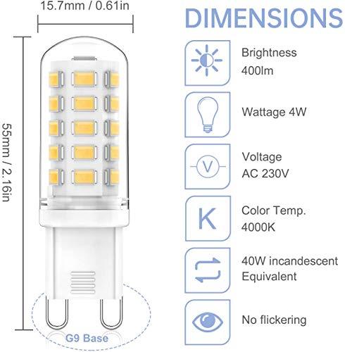 MLlichten Bombillas LED