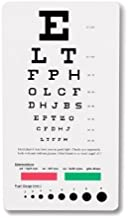 Best the snellen eye chart Reviews