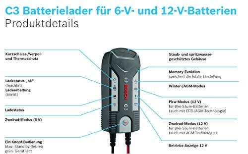 Bosch Batterieladegerät - 2