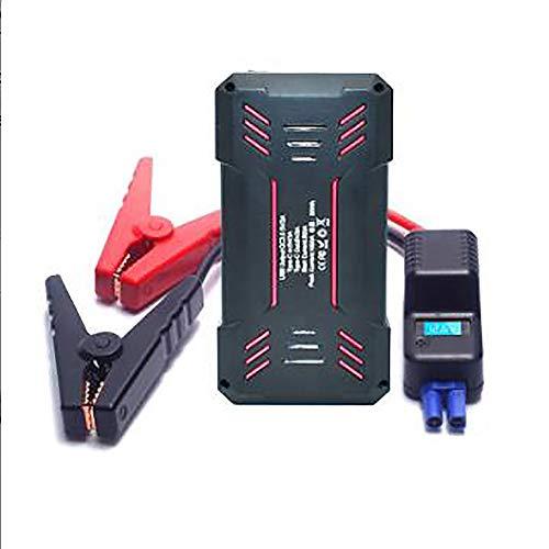 Lowest Price! Jump Starter - 1200A Peak 12V Car Battery Booster (Up to 7L Gasoline or 5L Diesel) Por...