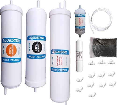 Best aquaguard amc