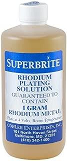 Cohler Superbrite Rhodium Plating Solution, Acid-Based