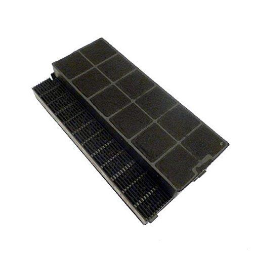 Kohlefilter FCH260, 2 Stück für Dunstabzugshaube Beko – 9188457010