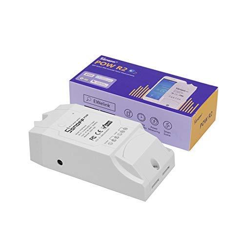 Best ac power consumption