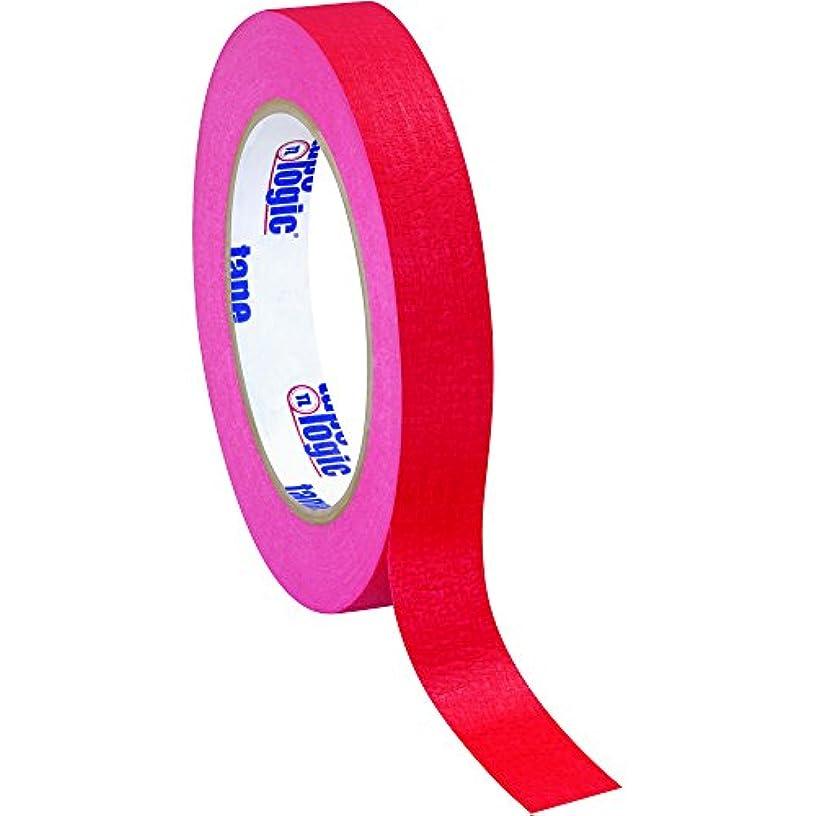 Tape Logic Masking Tape, 3/4