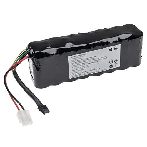vhbw Batería Recargable Compatible con Wolf Garten Expert Robo Scooter 1800 cortacésped, Robo...