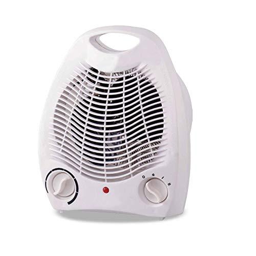 SXYRN Calentador De Cerámica PTC 2000W, Elemento Calefactor PTC, Material Ignífugo ABS, Adecuado para Escritorios Y Mesas, Whtie