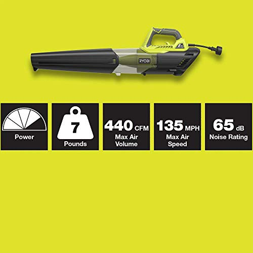 RYOBI 13 in. 11 Amp Corded Electric Walk Behind Push Mower and 8 Amp Electric Jet Fan Blower RYAC130-2X