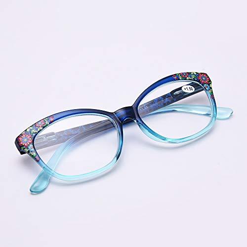 Reading glazen mode ultralichte bril, ronde leesbril voor vrouwen, anti-vermoeidheidsharsbril, rood, blauw, paars
