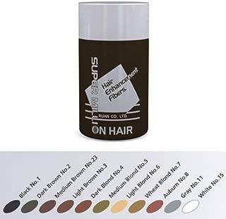 Best super million hair product Reviews