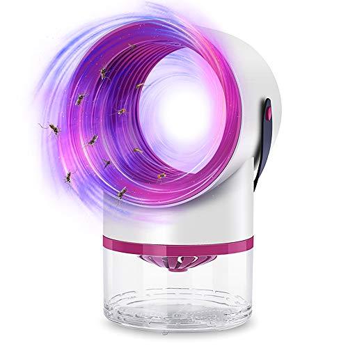 Benkeg Luce da Campeggio - Lampada Elettronica Lampada di Sicurezza a LED alimentata da USB per la Cucina di casa Camera da Letto Yard Office