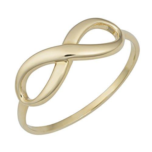 Kooljewelry 10k Yellow Gold Infinity Ring (Size 7)