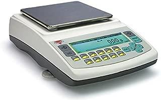 laboratory milligram scale