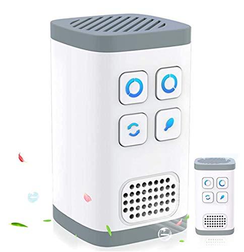 Kisluck 28 million Anion Generators PureZone mini air purifier-portable germ guardian plug in air purifier air fresheners for home