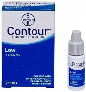 567110BX - Contour Low Level Control Solution